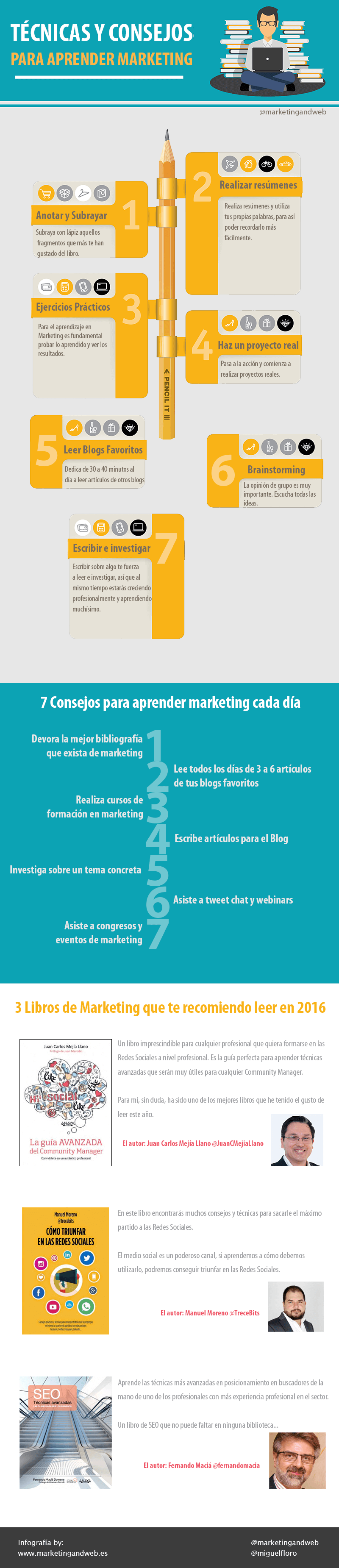 tecnicas-de-estudio-aprender-marketing-infografia-2 (1)